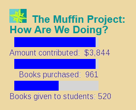 The Muffin Project